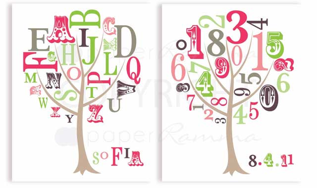 Using Letters and Numbers For Wall Decors